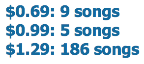 Musique iTunes Store Top 200