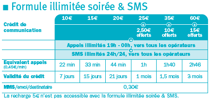 Bouygues Telecom 19 mars