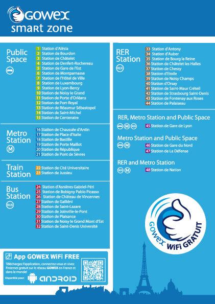 metro paris gowex liste point accès wifi