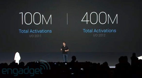 google activation android
