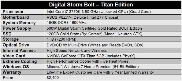 Digital Storm Bolt Titan Edition