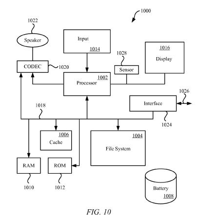 Apple brevet montre