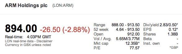 ARM bourse 19 mars 2013