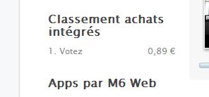 M6 Application Vote