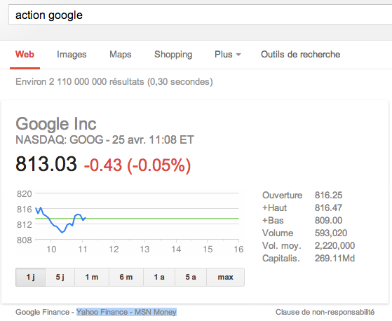 Google action