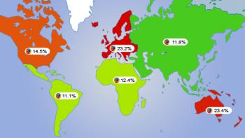 Xiti Firefox Monde