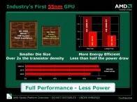 Radeon HD 3850 3870