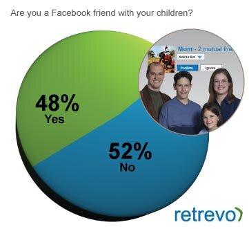 parents facebook