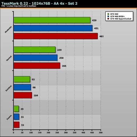 PCi Labs GTX 460 BIOS EVGA