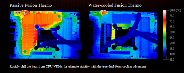 Asus Thermo Fusion