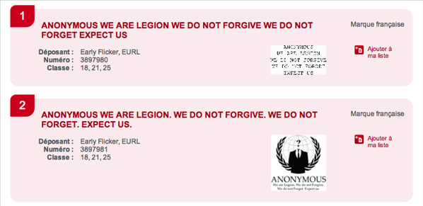 inpi anonymous