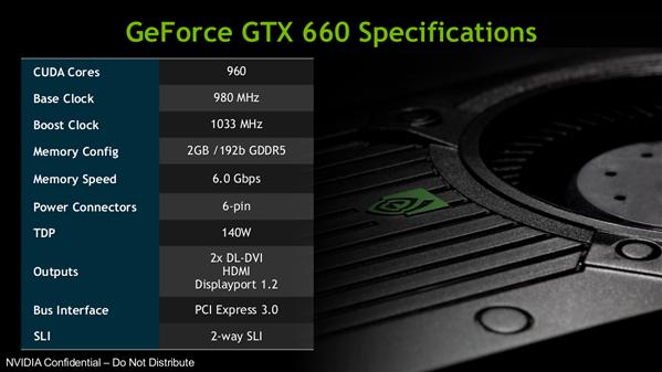 NVIDIA GeForce GTX 650 660 GK106 GK107