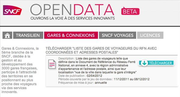 open data sncf