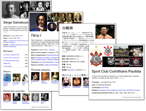 knowledge graph france