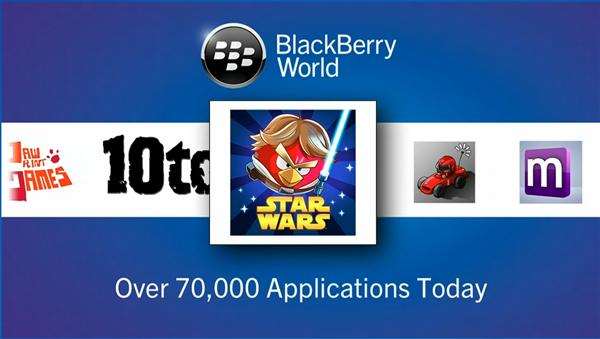 BlackBerry 10 Applications