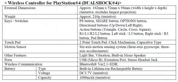 PlayStation 4 Dual shock caractéristiques
