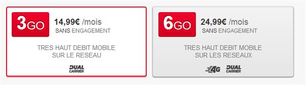 SFR Carré Connecté Partour