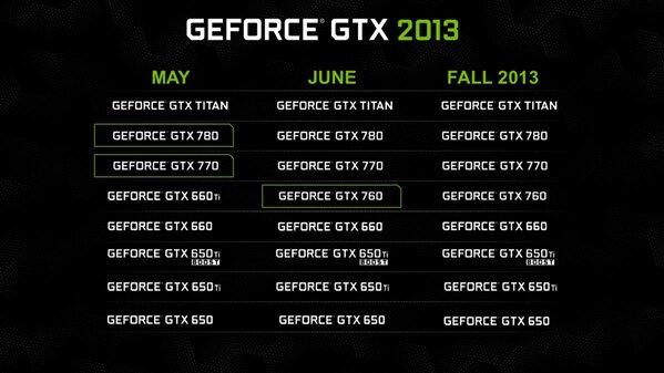 GeForce GTX 760 Slides
