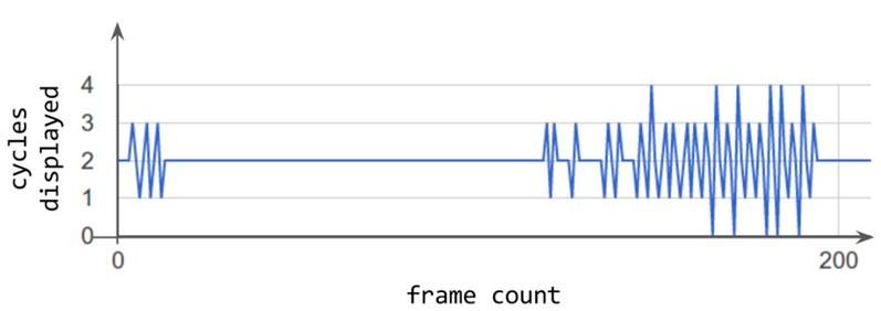 google chrome video vp9