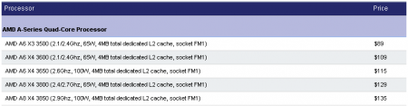AMD APU Pricelist A6-3500 X3