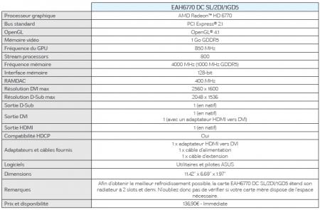 Asus Radeon HD 6770 passive