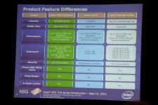 Intel IDF 2011 710 Series
