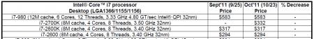 Core i7 2700K Prix