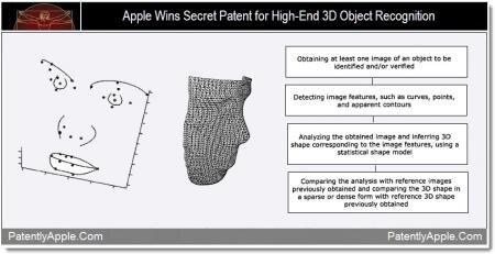 apple brevet 3D