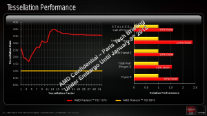 Radeon HD 7970 Slides