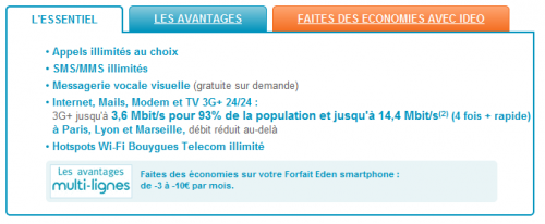 Internet Mobile 14.4 Mbits Bouygues Telecom Red SF