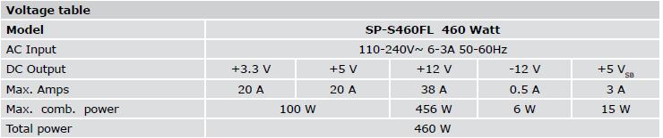 SilverPower SP-S460FL