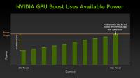 GeForce GTX 680 NVIDIA Slides