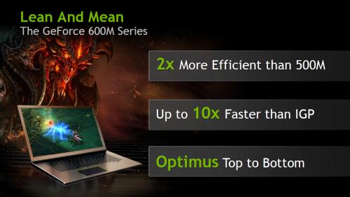GeForce 600M