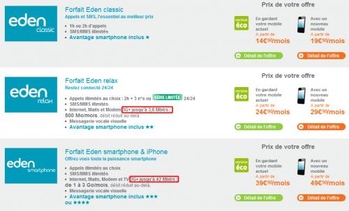bouygues telecom 42 mbps