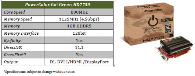 PowerColor HD 7750 Go! Green