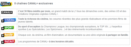 canal+ bouygues telecom