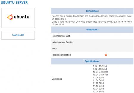 OVH Ubuntu 12.04