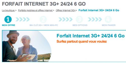 Bouygues Telecom 6 Go