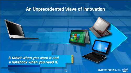 Intel Ultrabook reference design