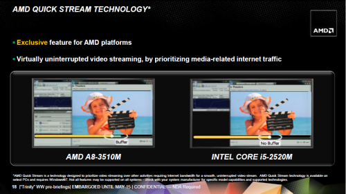 AMD Quick Stream Technology