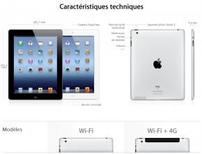 Fiche technique iPad FR