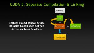 NVIDIA CUDA 5 Separate Compilation