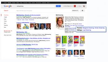 Knoledge Graph Google