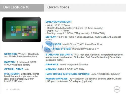 Dell tablette Windows 8
