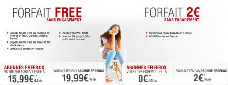 Free Mobile forfaits
