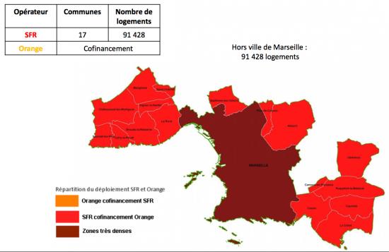 SFR Orange Fibre Optique FTTH Marseille