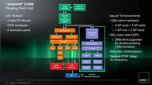 AMD Hot Chips 2012 Jaguar