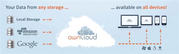owncloud community 4.5 beta