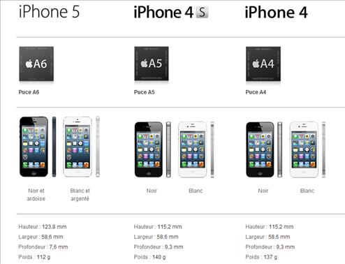 iphone 5 4s 4