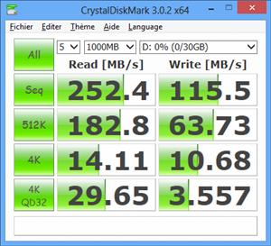 Gada D2305 Perfs SSD